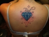 Nieudane tatuaże