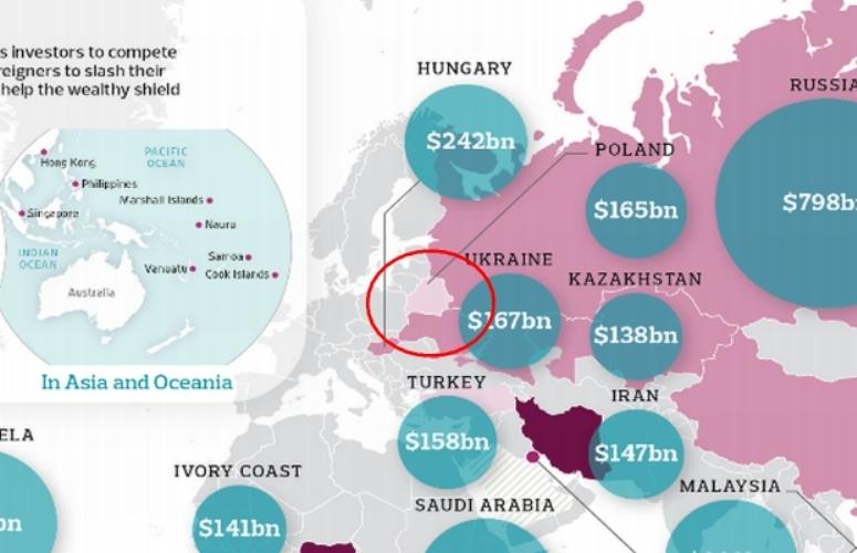 Gdzie leży Polska według The Guardian?